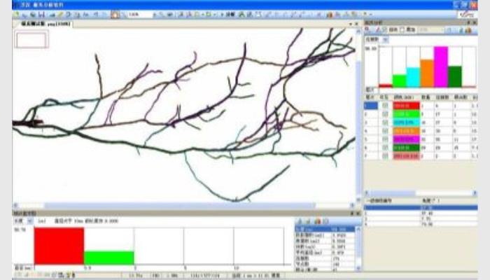 LA S全能型植物图像分析仪